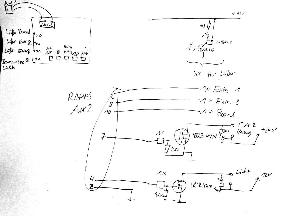 Dual Extruder und gesteuerte Lüfter am Ramps 1.4 mit ... on